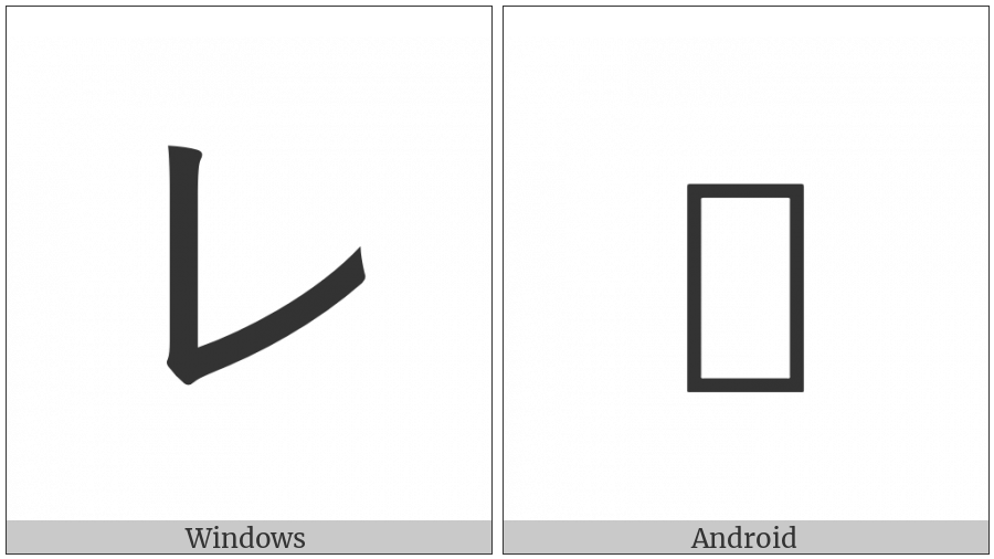 Ideographic Annotation Reverse Mark on various operating systems