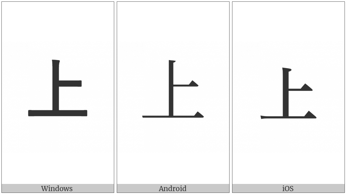 Ideographic Annotation Top Mark on various operating systems