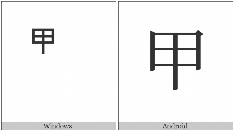 Ideographic Annotation First Mark on various operating systems