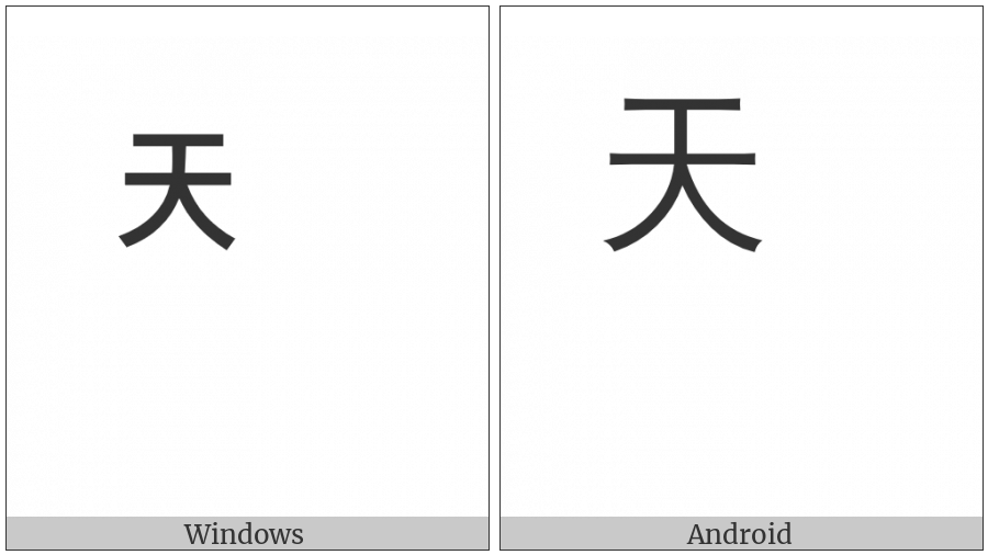 Ideographic Annotation Heaven Mark on various operating systems