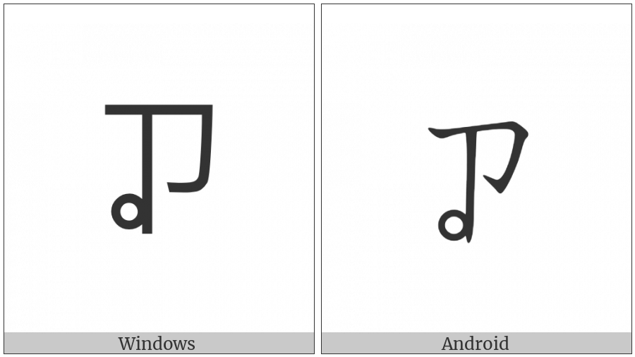 Bopomofo Letter Zi on various operating systems