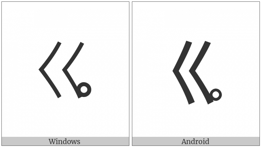 Bopomofo Letter Gu on various operating systems
