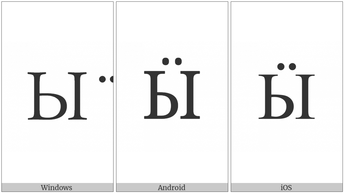 CYRILLIC CAPITAL LETTER YERU WITH DIAERESIS utf-8 character
