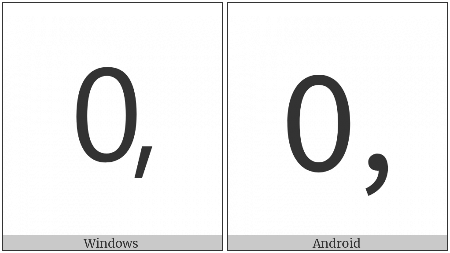 Digit Zero Comma on various operating systems