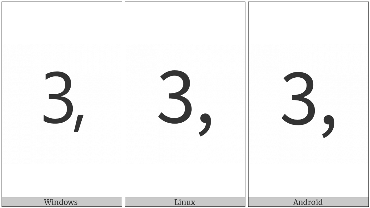 Digit Three Comma on various operating systems