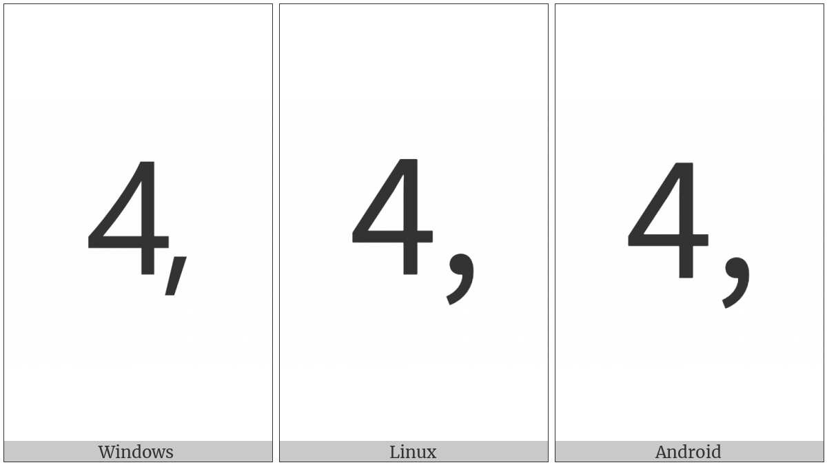Digit Four Comma on various operating systems