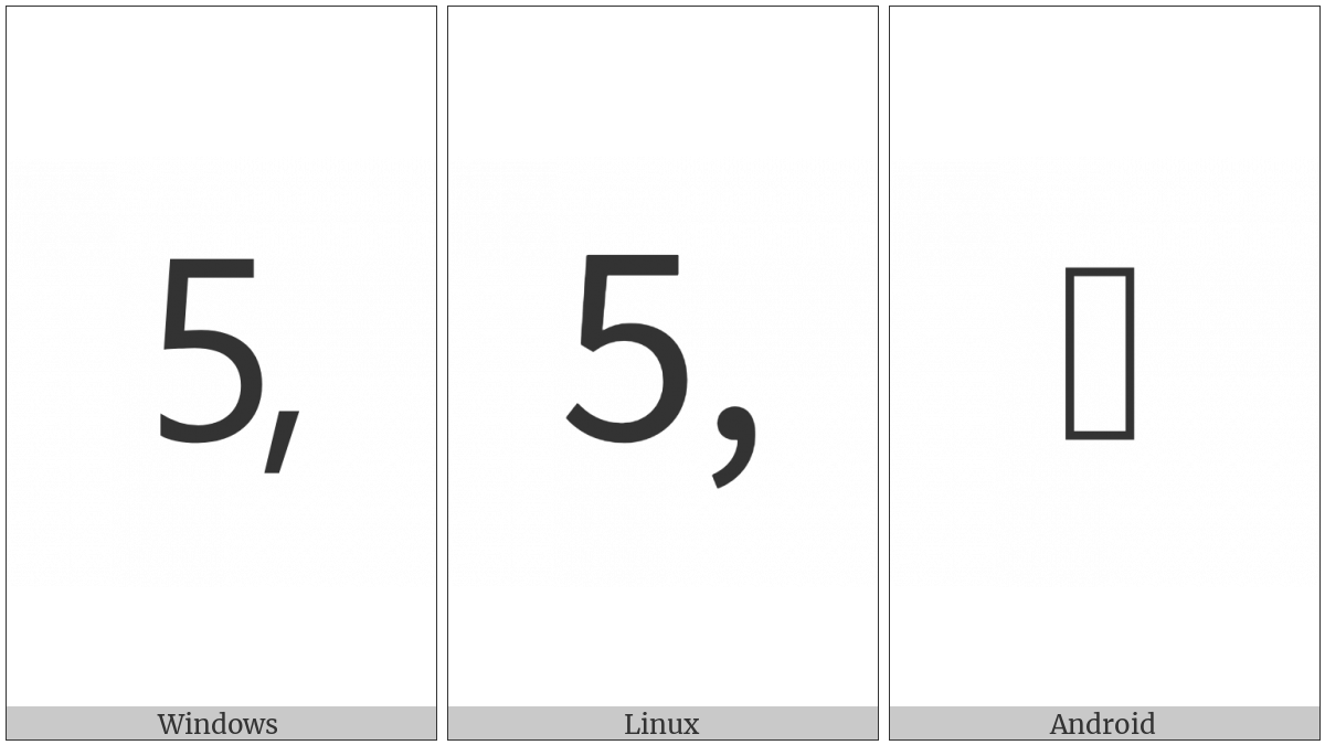 Digit Five Comma on various operating systems