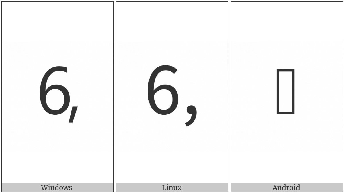 Digit Six Comma on various operating systems