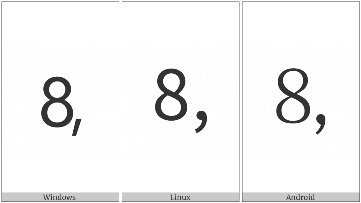 Digit Eight Comma on various operating systems