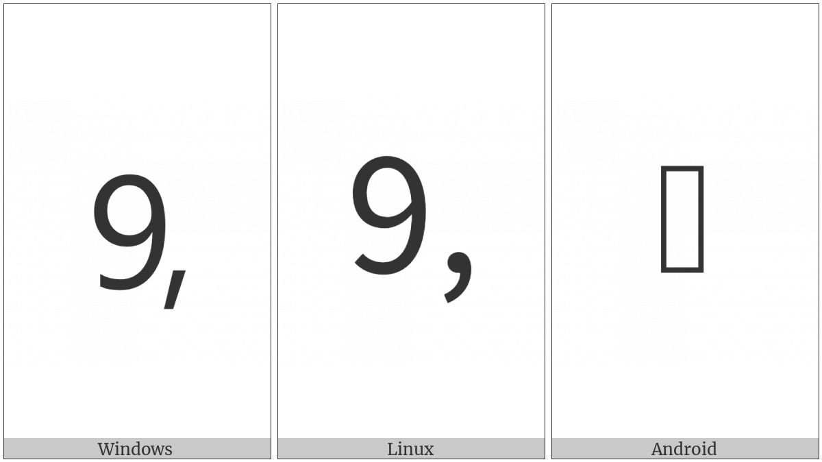 Digit Nine Comma on various operating systems