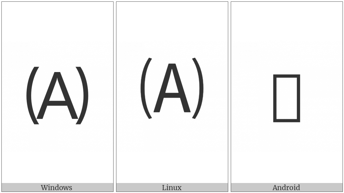 Parenthesized Latin Capital Letter A on various operating systems