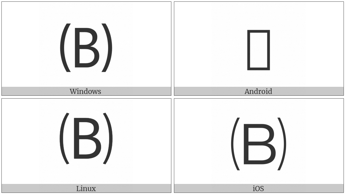 Parenthesized Latin Capital Letter B on various operating systems
