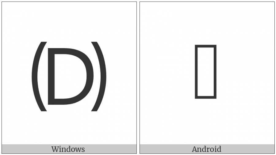 Parenthesized Latin Capital Letter D on various operating systems