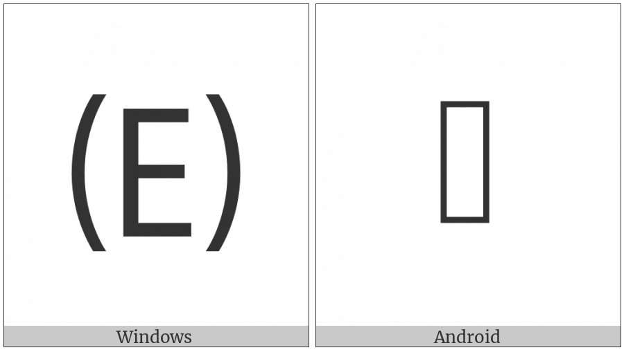 Parenthesized Latin Capital Letter E on various operating systems