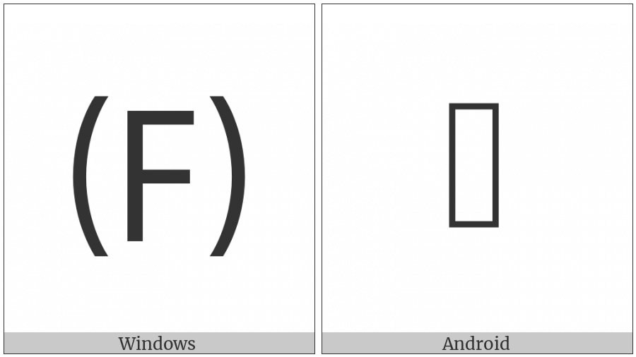 Parenthesized Latin Capital Letter F on various operating systems