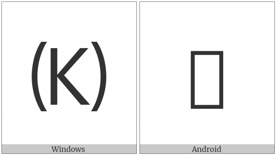 Parenthesized Latin Capital Letter K on various operating systems