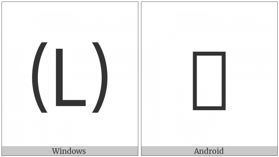 Parenthesized Latin Capital Letter L on various operating systems