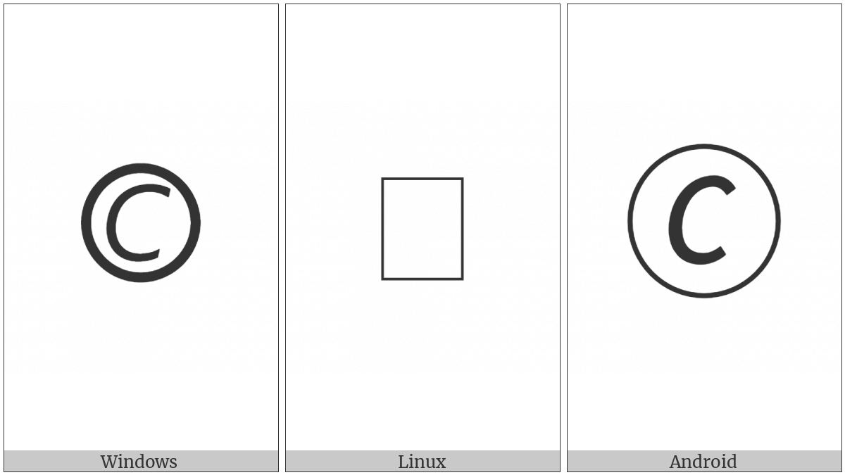 Circled Italic Latin Capital Letter C on various operating systems