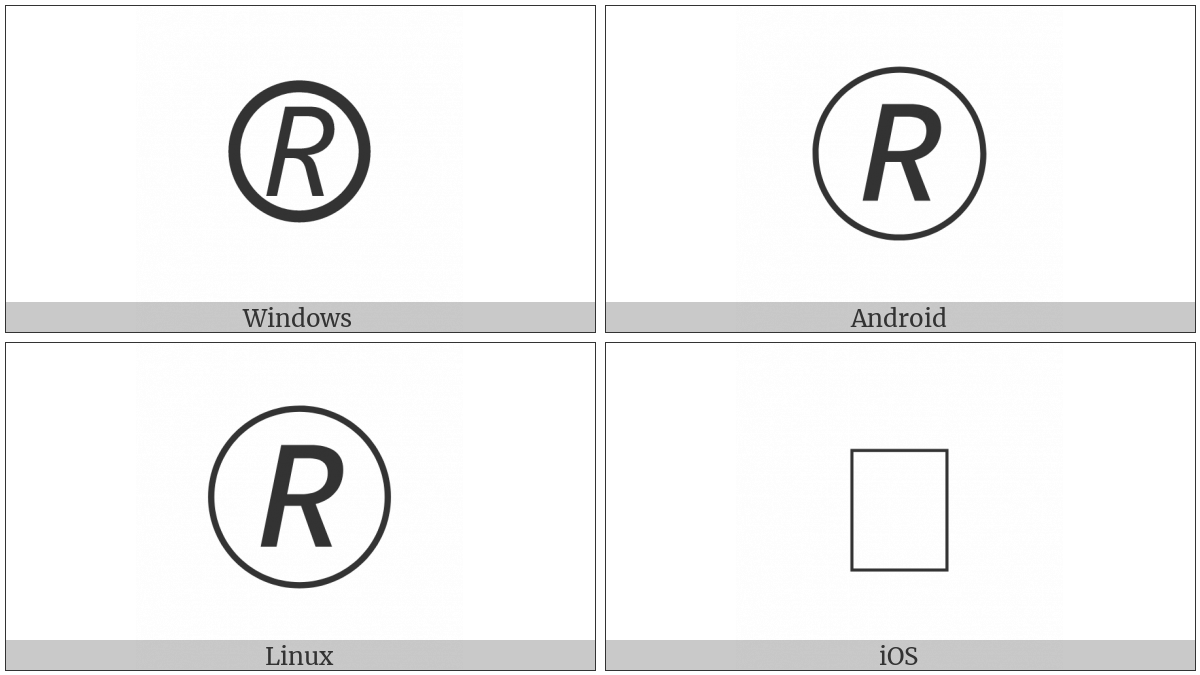 Circled Italic Latin Capital Letter R on various operating systems