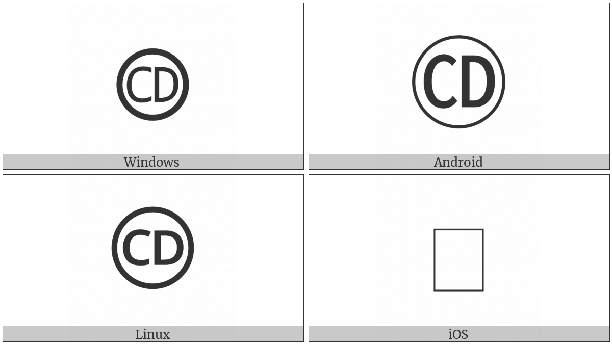 Circled Cd on various operating systems