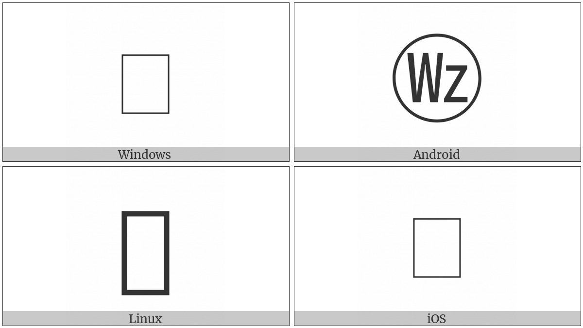 Circled Wz on various operating systems