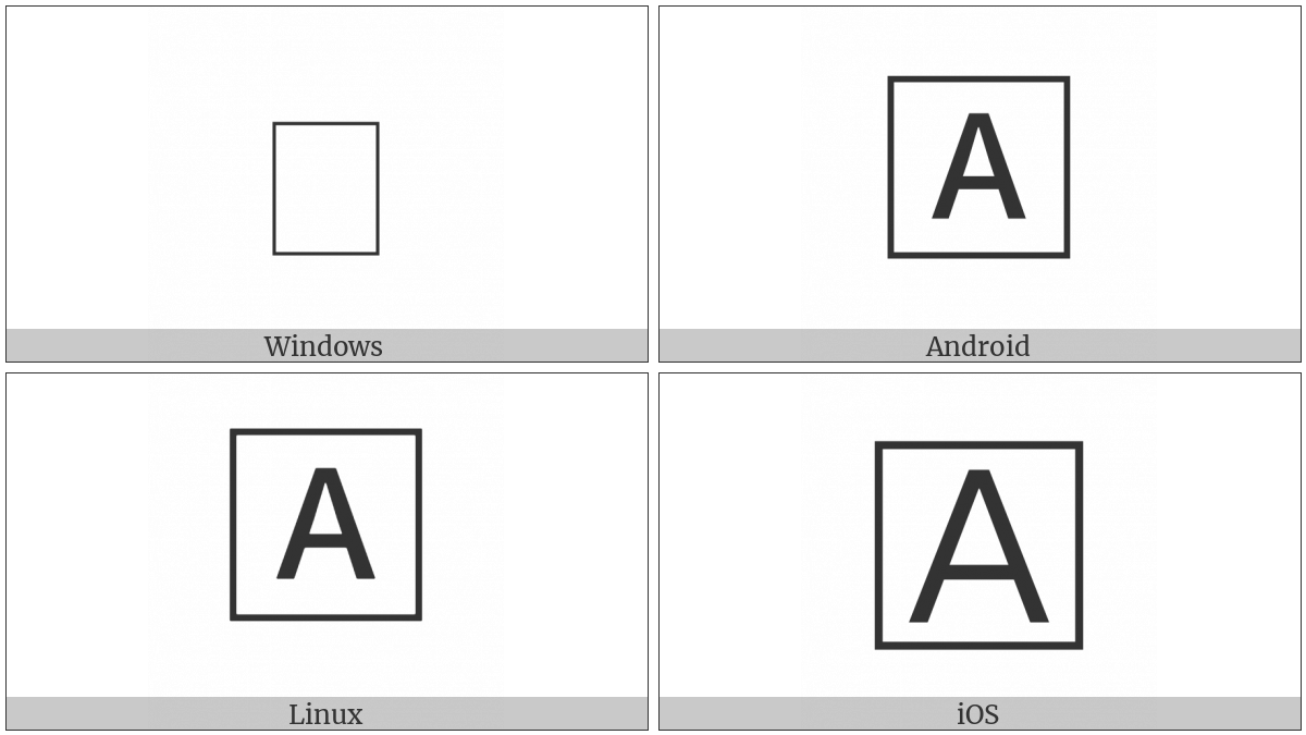 Squared Latin Capital Letter A on various operating systems