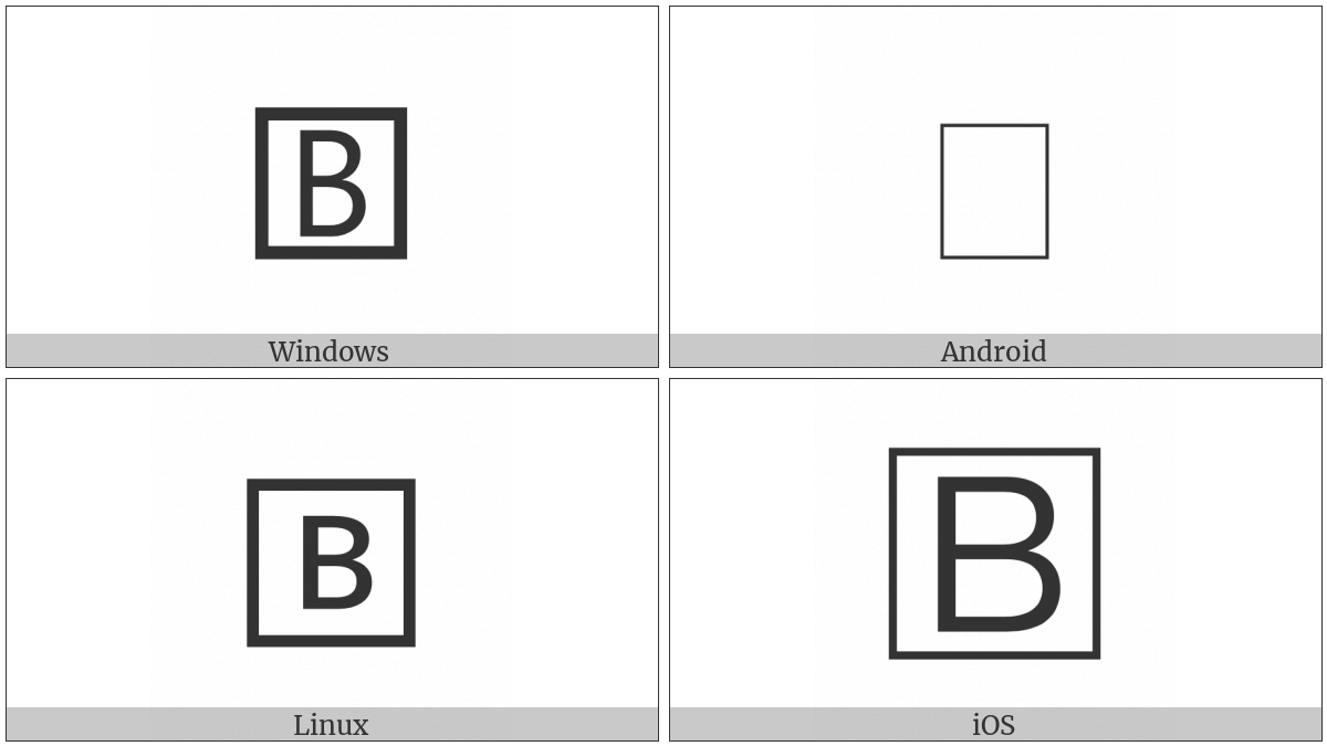 Squared Latin Capital Letter B on various operating systems