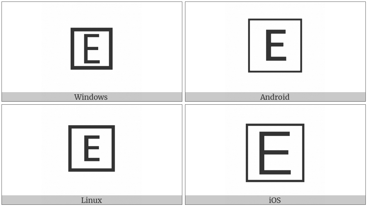 Squared Latin Capital Letter E on various operating systems
