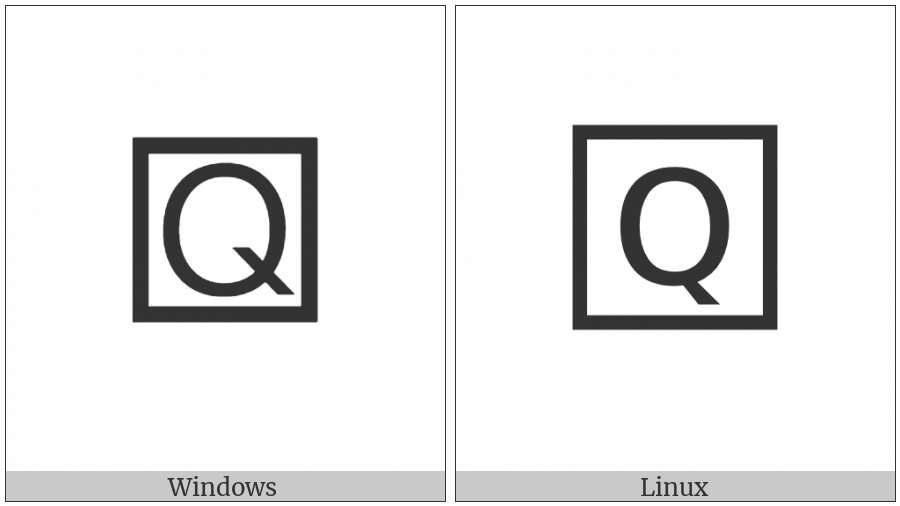Squared Latin Capital Letter Q on various operating systems