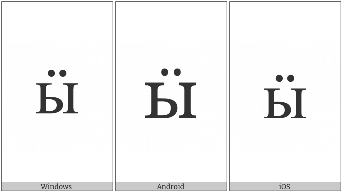 Cyrillic Small Letter Yeru With Diaeresis on various operating systems