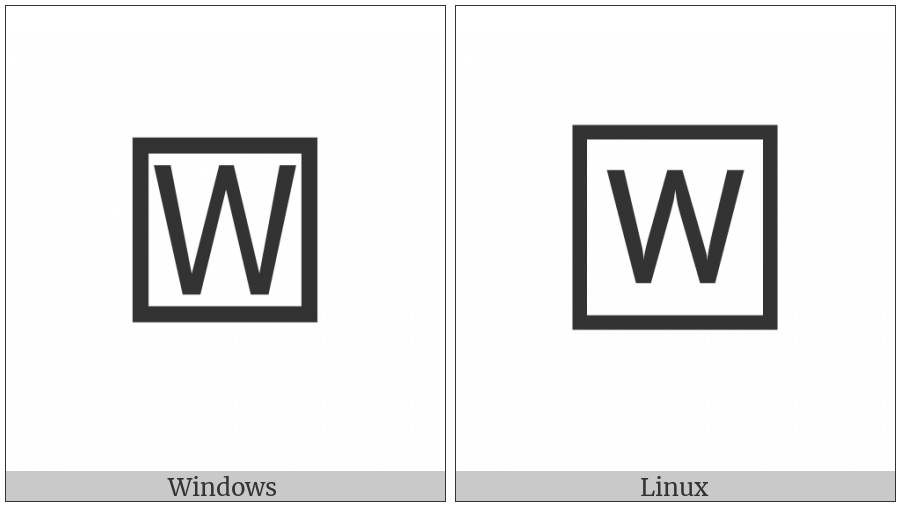 Squared Latin Capital Letter W on various operating systems
