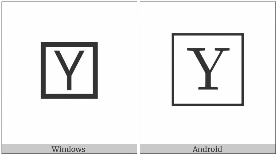 Squared Latin Capital Letter Y on various operating systems