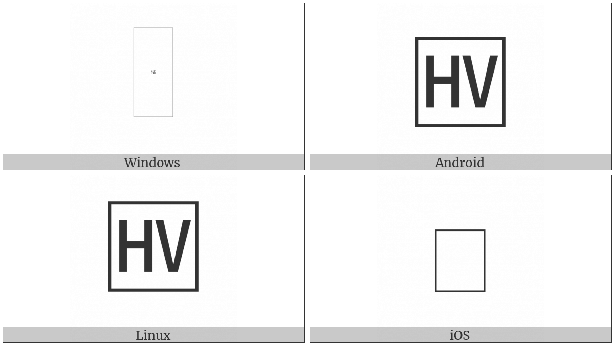 Squared Hv on various operating systems