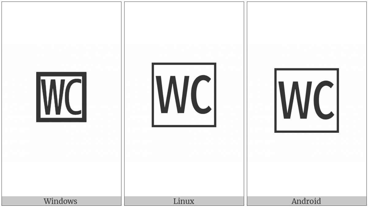 Squared Wc on various operating systems