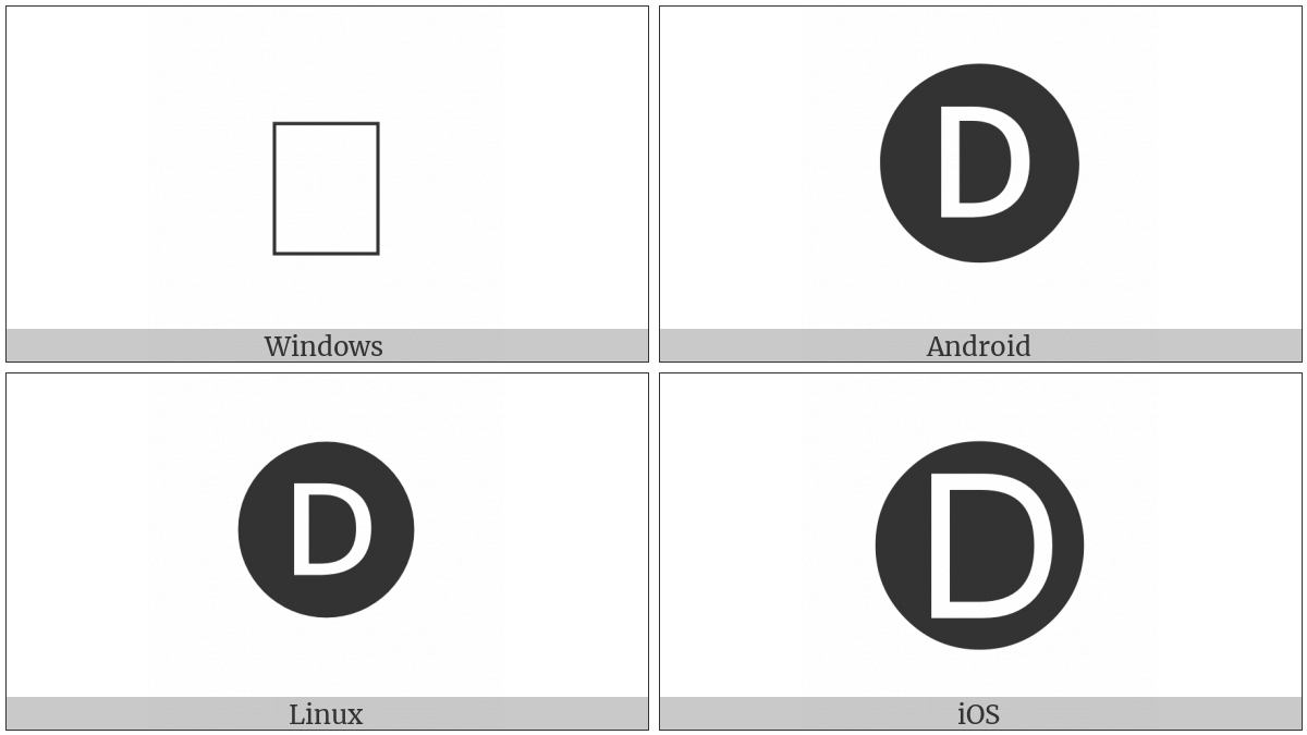 Negative Circled Latin Capital Letter D on various operating systems