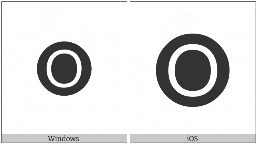 Negative Circled Latin Capital Letter O on various operating systems