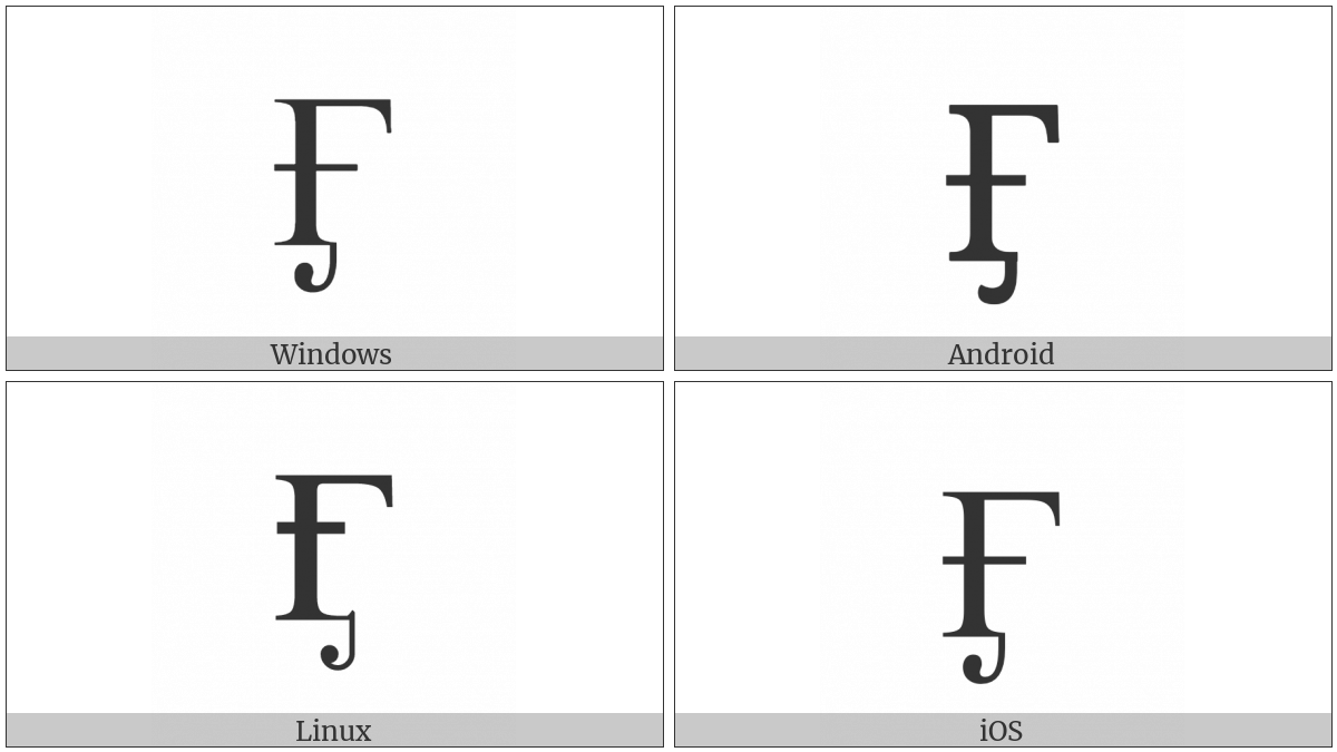 Cyrillic Capital Letter Ghe With Stroke And Hook on various operating systems