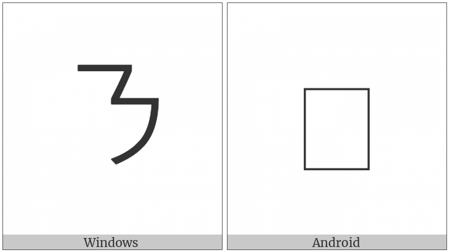 Cjk Stroke Hzzp on various operating systems