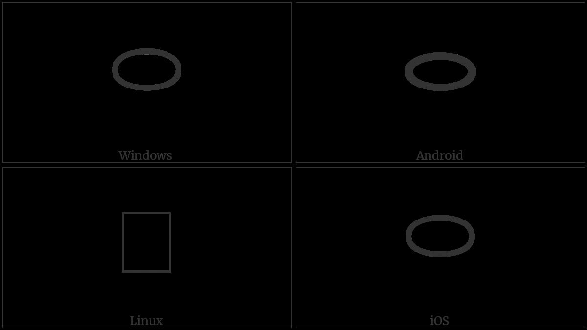 Cjk Stroke Q on various operating systems