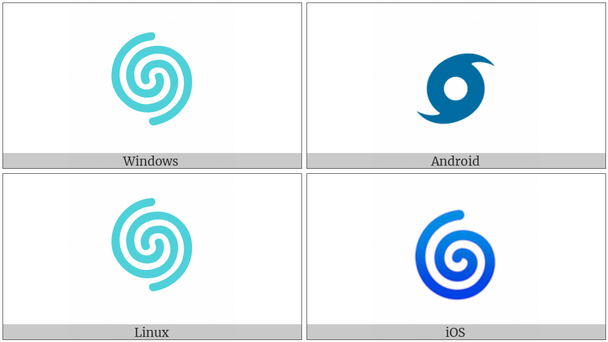 Cyclone on various operating systems