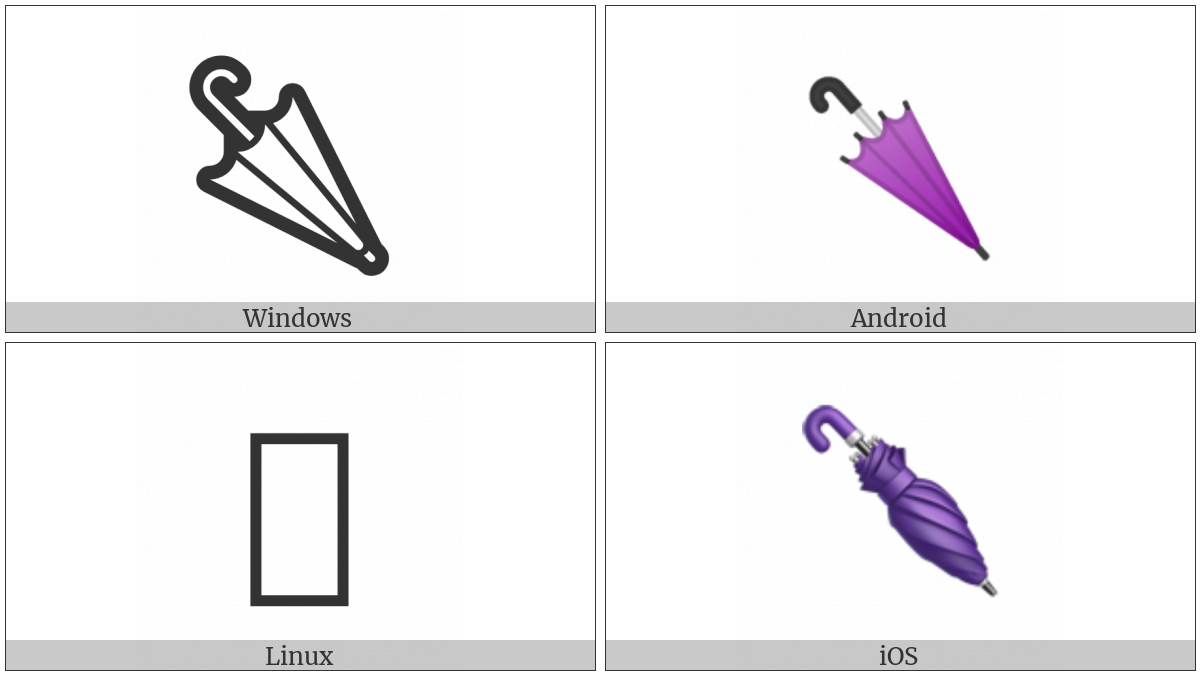 Closed Umbrella on various operating systems