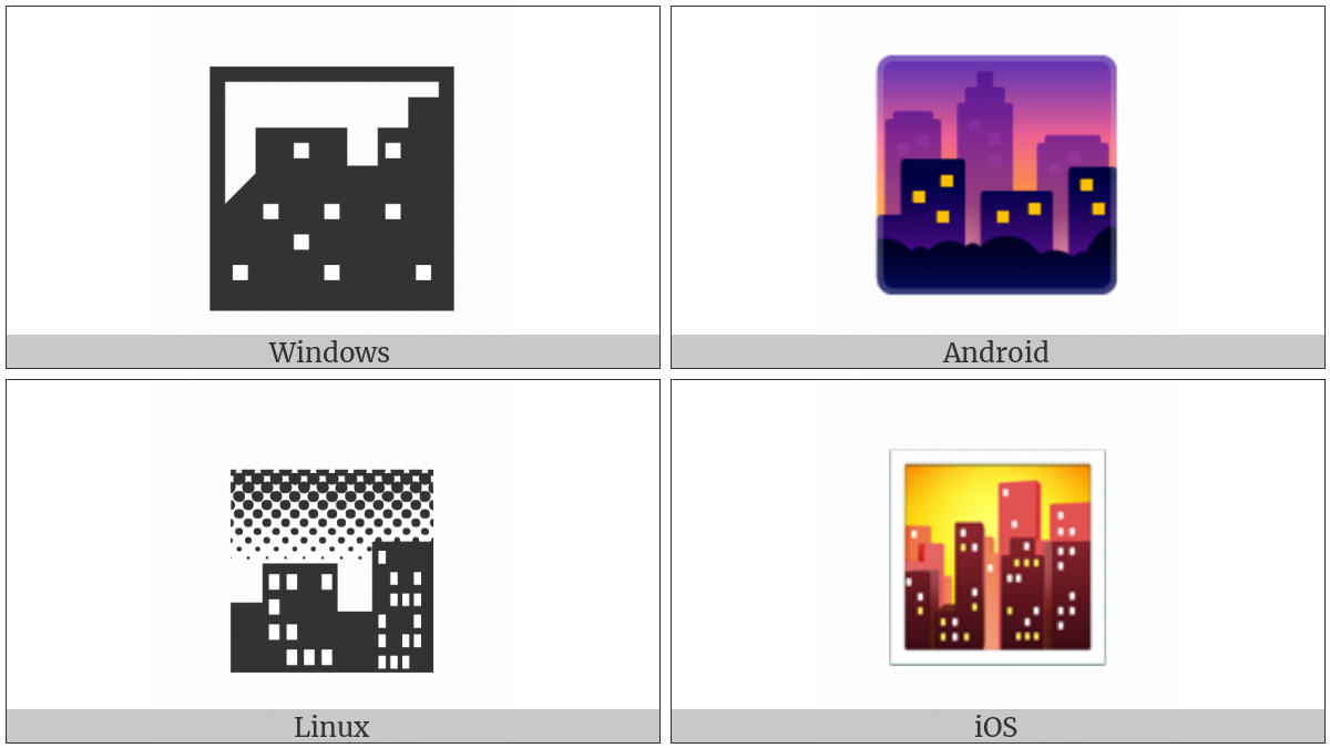 Cityscape At Dusk on various operating systems