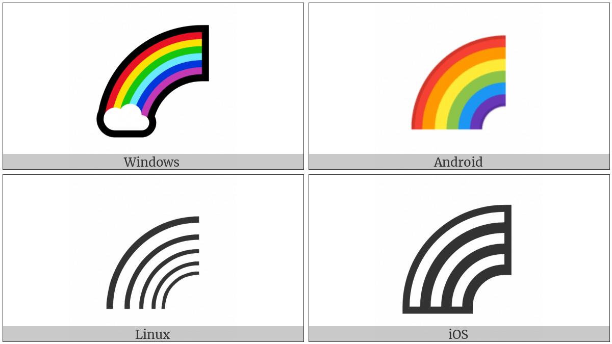 Rainbow on various operating systems