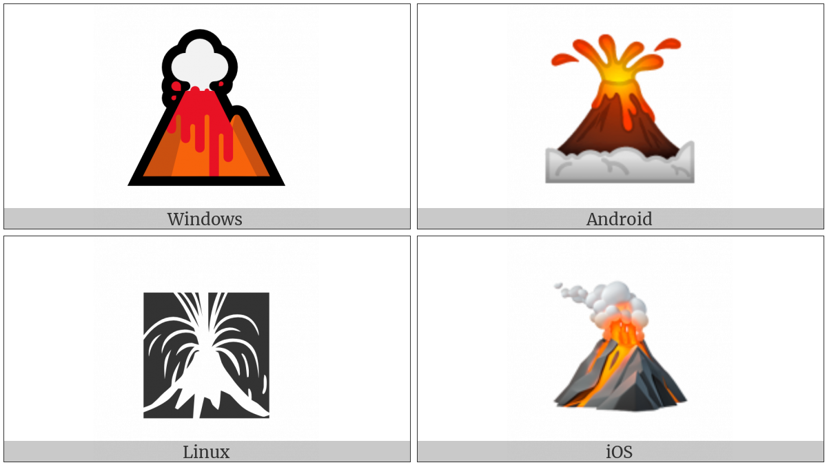 Volcano on various operating systems