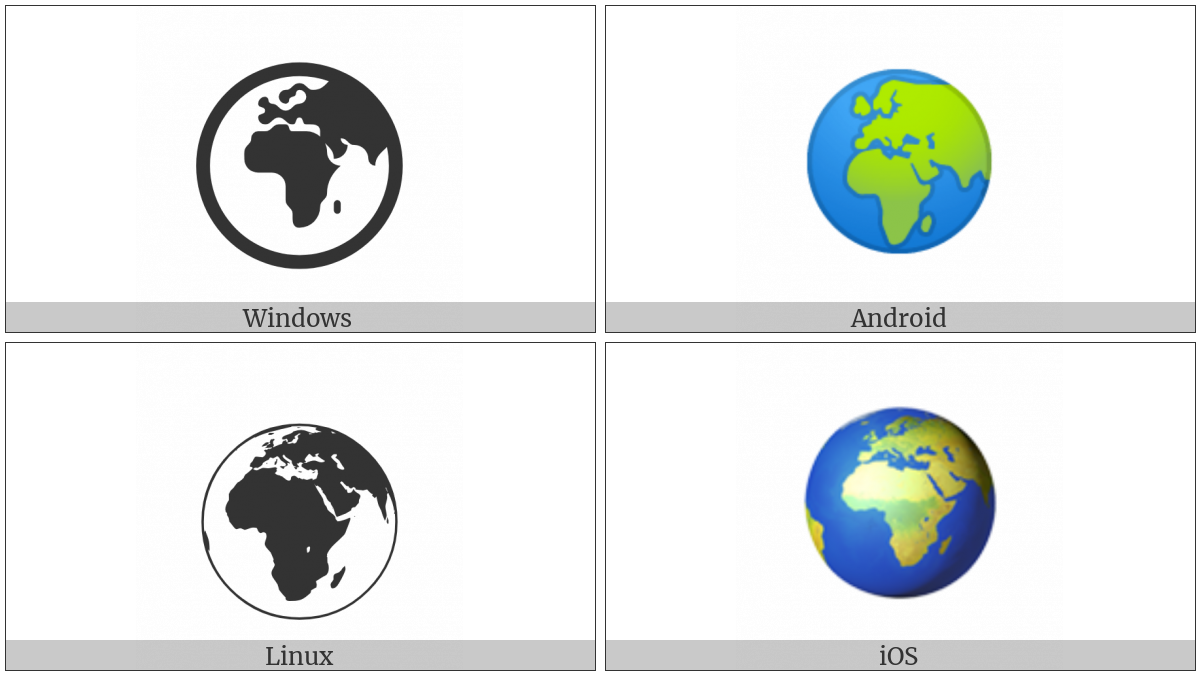 Earth Globe Europe-Africa on various operating systems