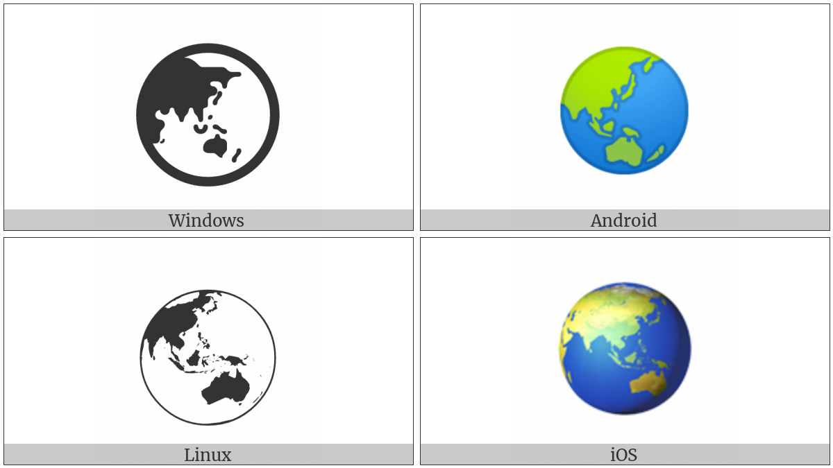 Earth Globe Asia-Australia on various operating systems