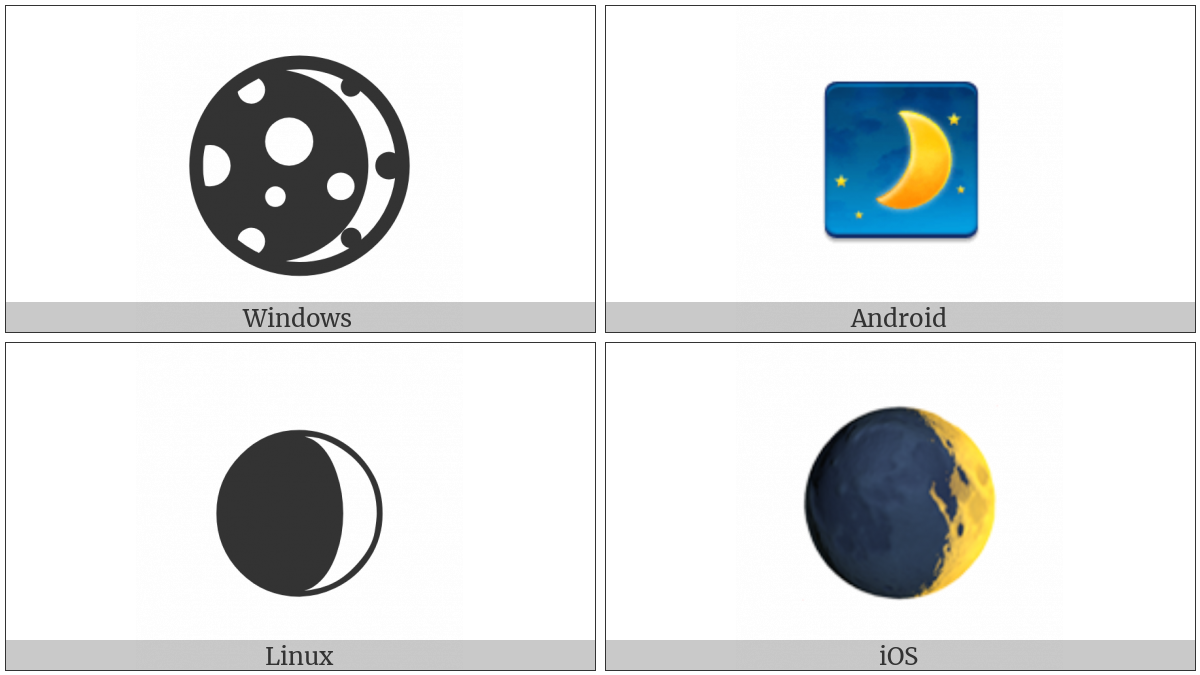 Waxing Crescent Moon Symbol on various operating systems