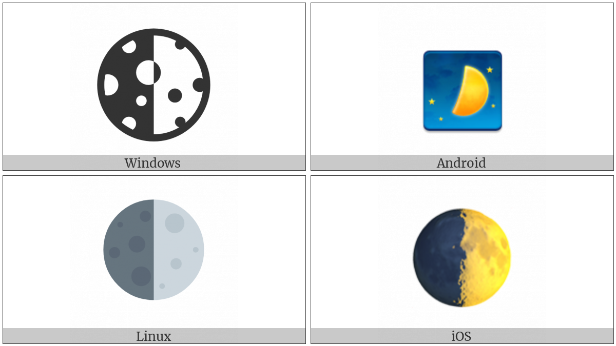 First Quarter Moon Symbol on various operating systems
