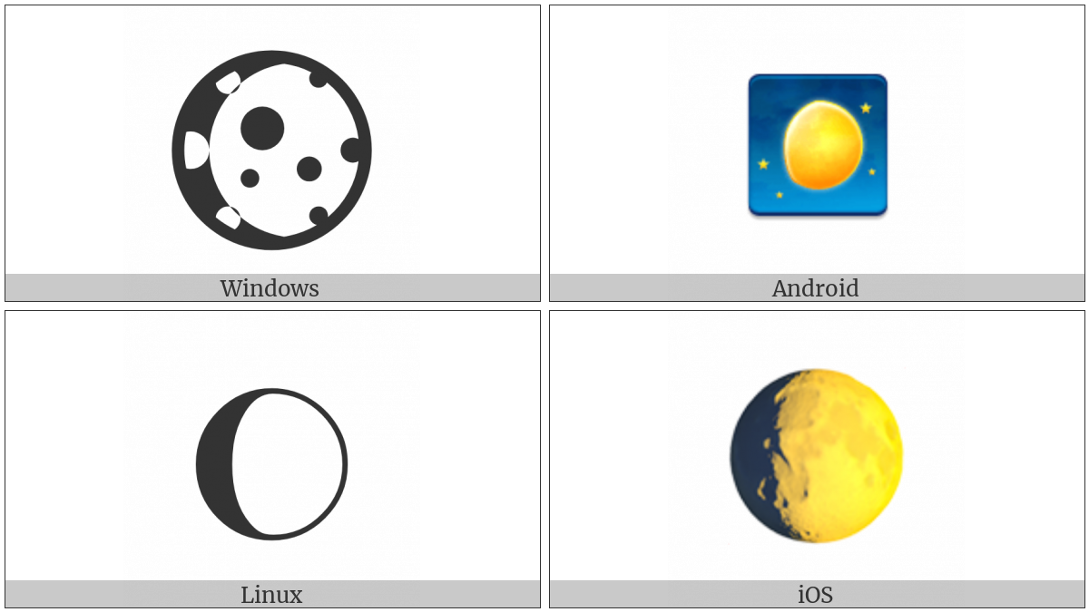 Waxing Gibbous Moon Symbol on various operating systems