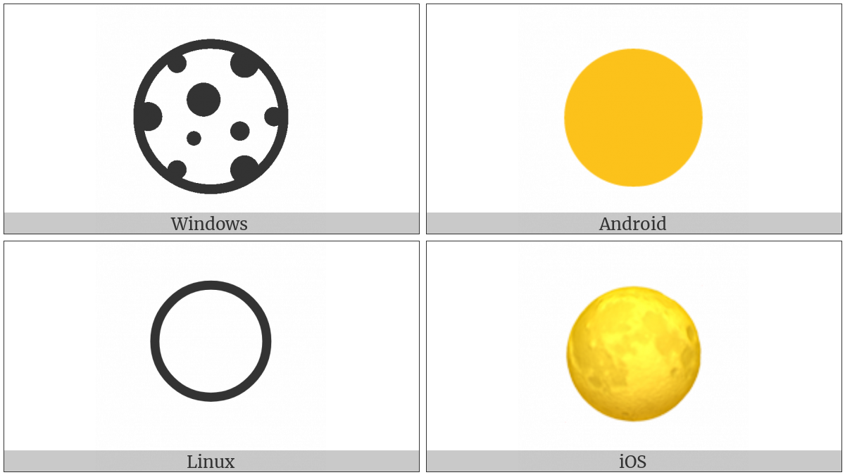 Full Moon Symbol on various operating systems